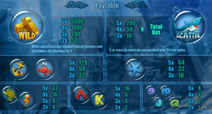 Luck Blue paytable