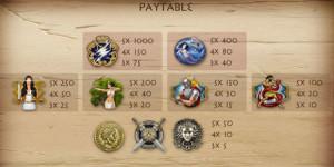 Platinum Lightning Payout