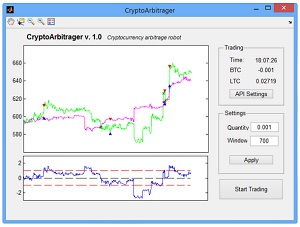 Forex Arbitrage Bot : Our Automated Crypto Trading Platform Features