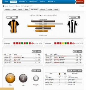 Anonibet Game Stats