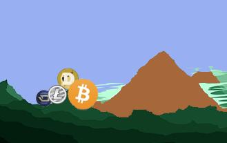 Kim Dotcom's $2000 Bitcoin