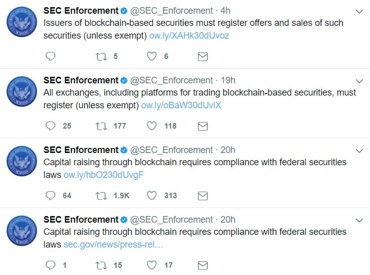 SEC Tweet On How An ICO Can Be A Security