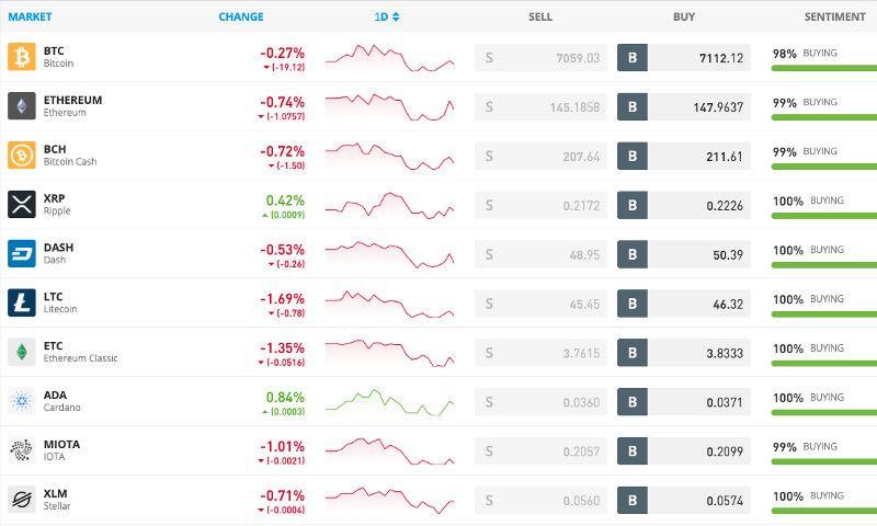 cryptocurrency trading signals wie kann ich schnell und einfach geld verdienen